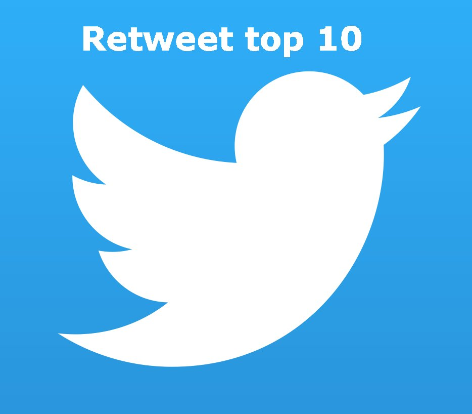 retweet top 10