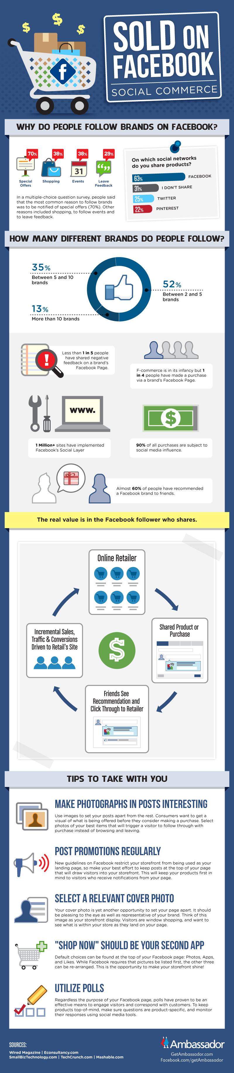 Volg Merk Facebook